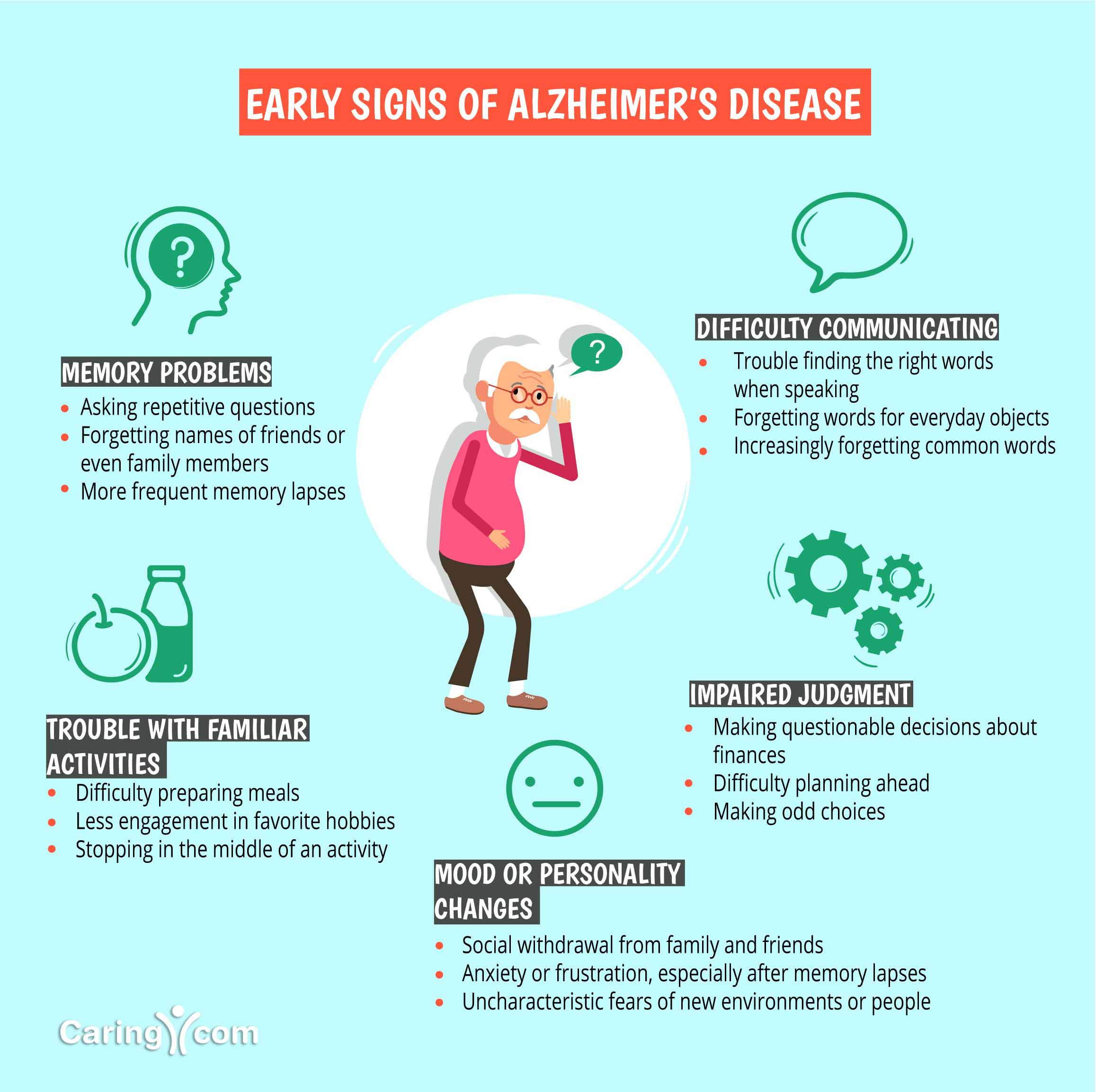 early signs of alzheimer s disease caring com